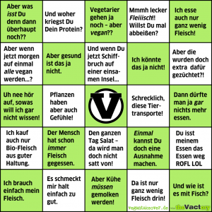 Antivegan-Bullshitbingo