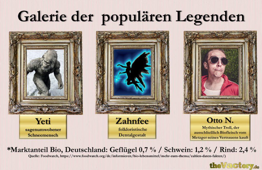 Galerie der populären Legenden – Yeti, Zahnfee und omnivorer Troll