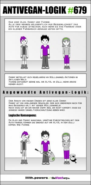Antivegan-Logik